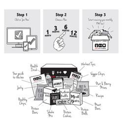 Illustrations for FMF Website