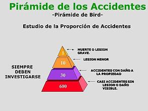 Pirámide de los Accidentes