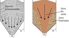 Concepto Fluidización en Silos o Tolvas