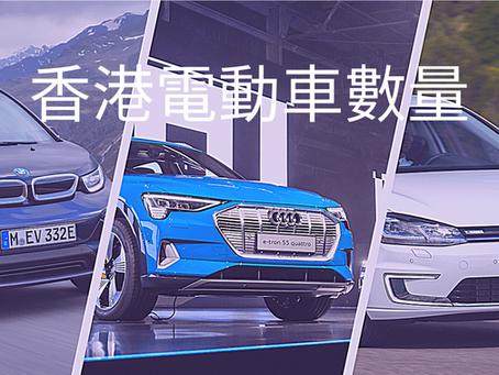 香港電動車數量 (2020年8月)