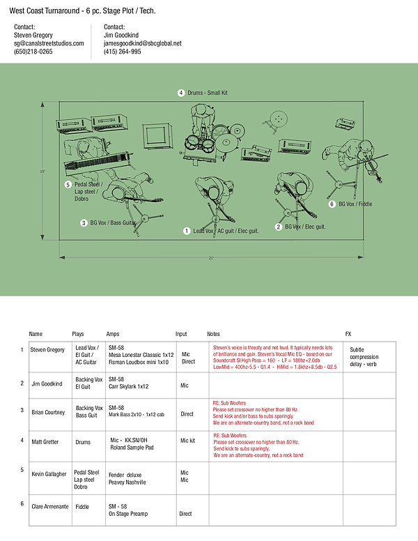 tech plot 1.jpg