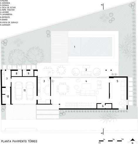 Arquitetura da Casa S