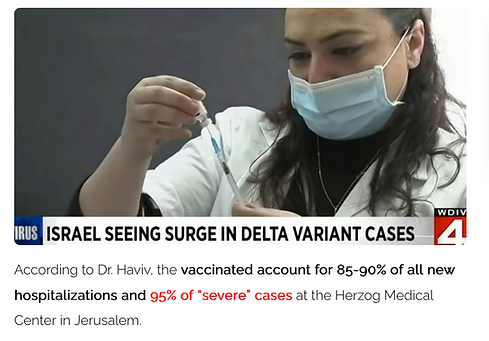 Vaccinated is Israel 85%.png