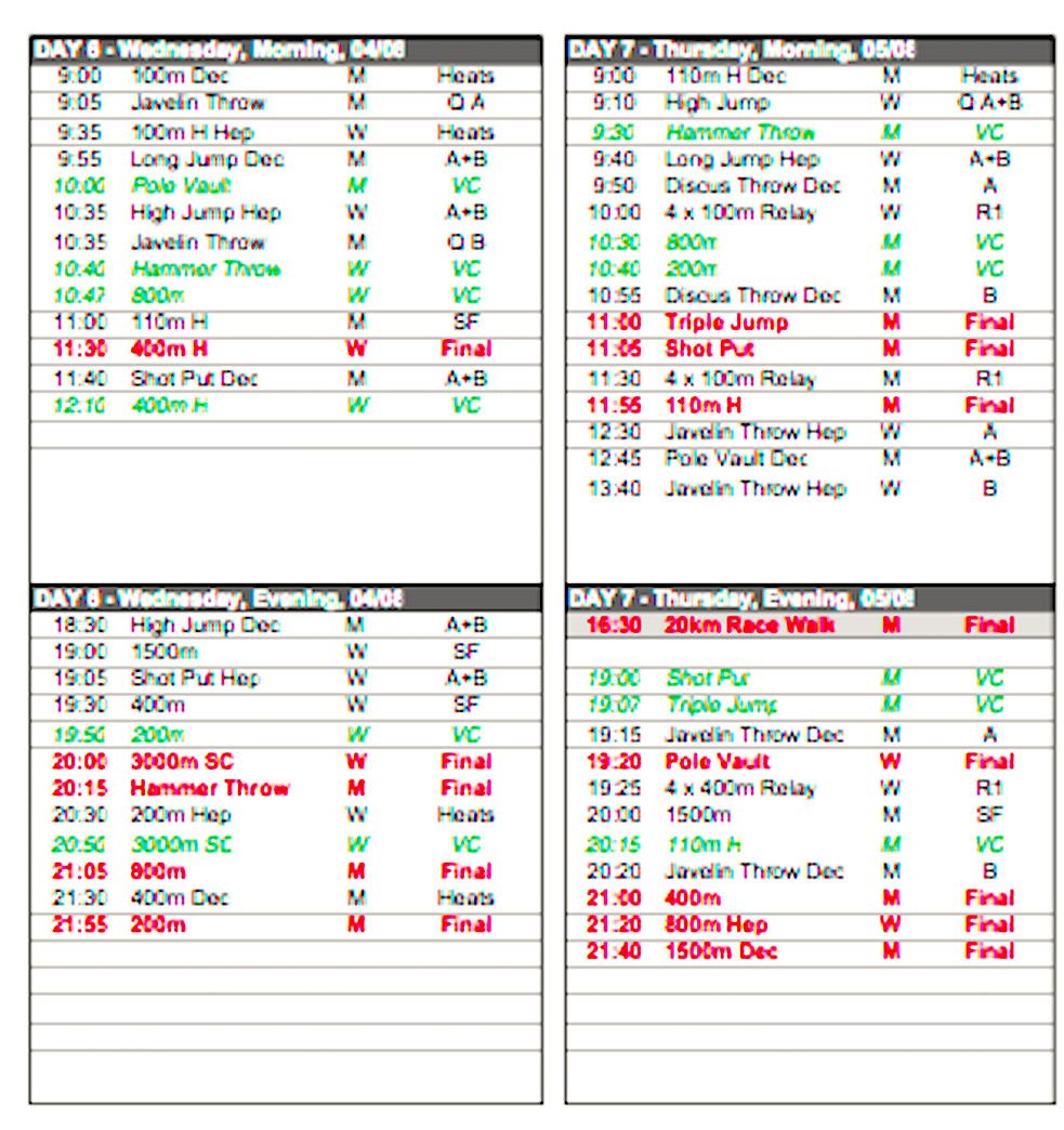 Tokyo Oly T&F Aug 4, 5.png