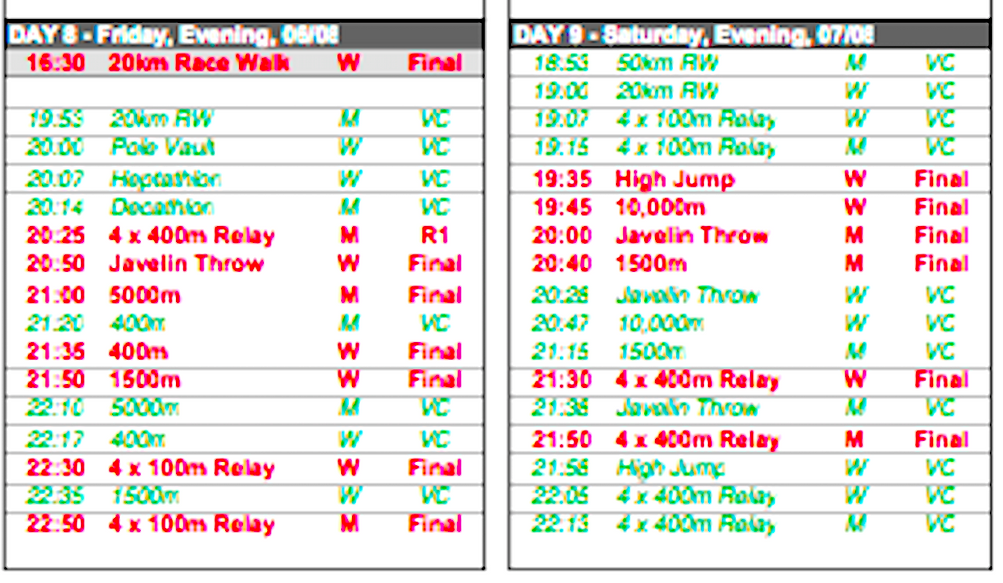Tokyo Oly T&F Aug 6, 7.png