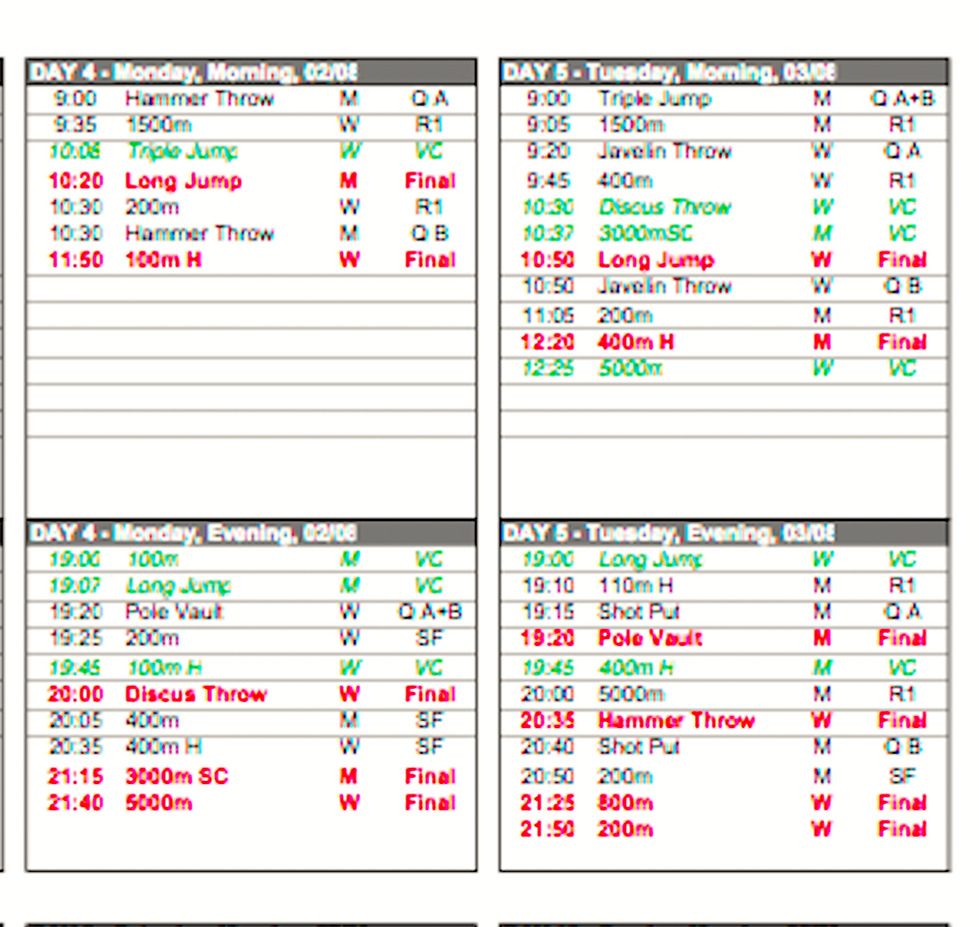 Tokyo Oly T&F Aug 2, 3.png