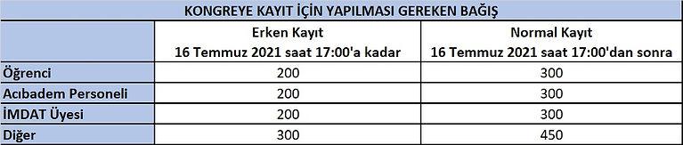 Kongre_Kayit_Bagis.jpg