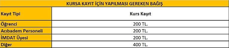 Kurs_Kayit_Bagis.jpg