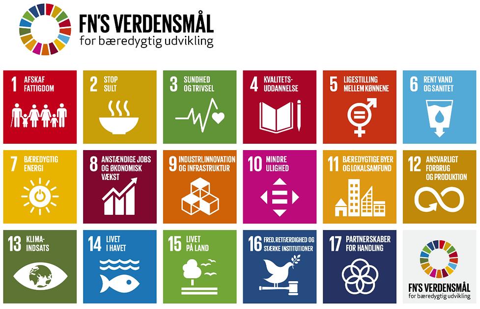 FN's_verdensmål.png