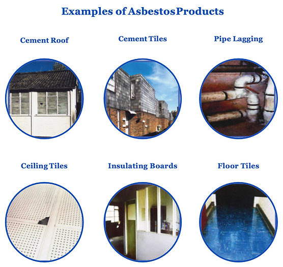 Examples of Asbestos Products.png