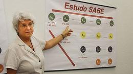 Inscrições abertas para o Prêmio Científico Profa. Maria Lúcia Lebrão