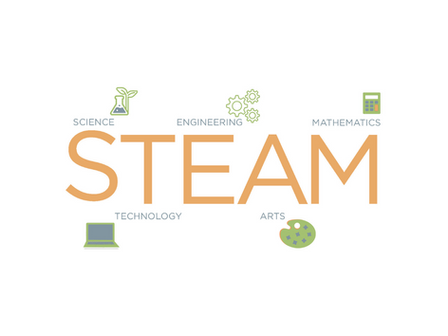 The Importance of STEAM Education