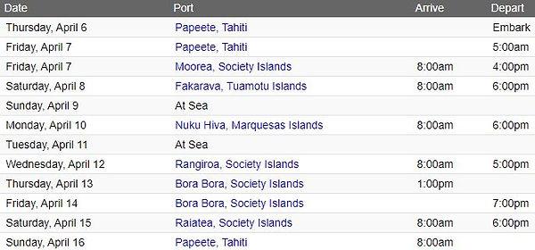 Tahiti Itinerary.JPG