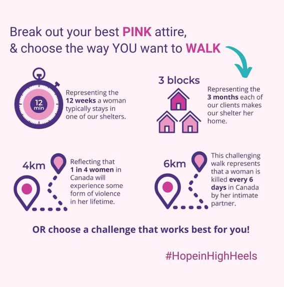 HopeinHighHeels