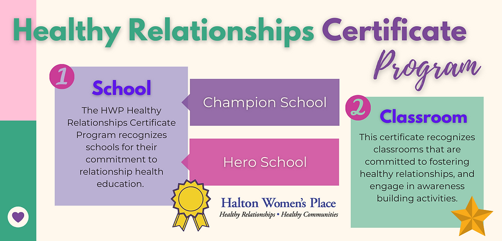 Healthy Relationships Certificate.png