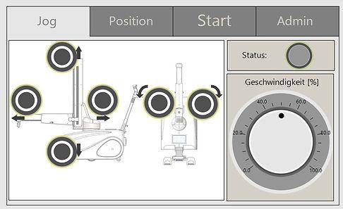 Software entwicklung, Bedienoberfläche, einfache Benutzeroberfläche, einfache GUI, Regelungstechnik, Ergomove 75, Ergonomie steigerung, Ergonomisches Gerät, Hebhilfe, Achserweiterung, Mobile Roboter, Engineering for you, Aubo i5, Aubo, Robotik, Cobot, LBR, MRK Roboter, Kollaborativer Roboter, Universal Robot, UR 5, Engineering, e4u gmbh, Deutschland, Aubo Deutschland, Cobot station, Villingen- Schwenningen, Germany, 3D Druck, Metallpulver, Mobiler Manipulator, Ergomove, Ergonomie, Automatica, Automatisierung, Automation