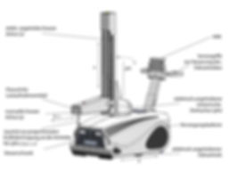 Ergomove 75, Ergonomie steigerung, Ergonomisches Gerät, Hebhilfe, Achserweiterung, Mobile Roboter, Engineering for you, Aubo i5, Aubo, Robotik, Cobot, LBR, MRK Roboter, Kollaborativer Roboter, Universal Robot, UR 5, Engineering, e4u gmbh, Deutschland, Aubo Deutschland, Cobot station, Villingen- Schwenningen, Germany, 3D Druck, Metallpulver, Mobiler Manipulator, Ergomove, Ergonomie, Automatica, Automatisierung, Automation