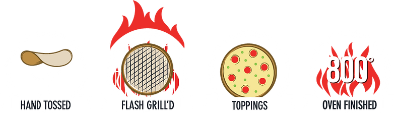 flash grilled process 2.png