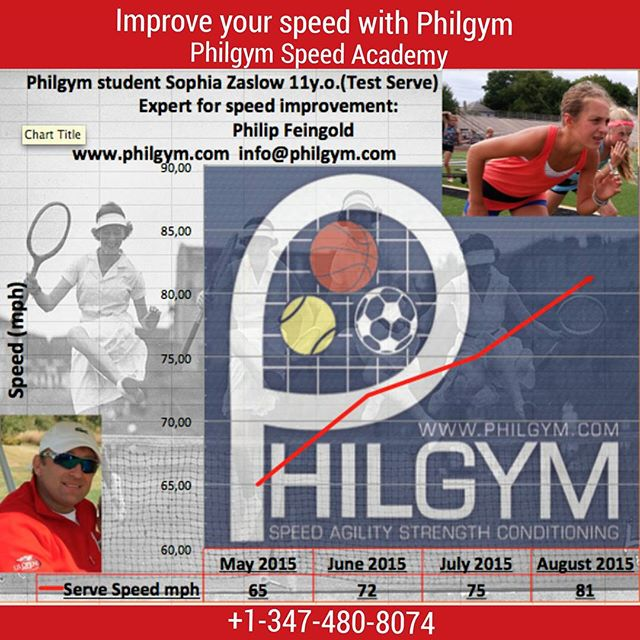 ,,,,,Philgym Academy! ⚽🏀🎾_Philgym in Red Bank nj & Little Silver NJ__Conditioning practice for pro