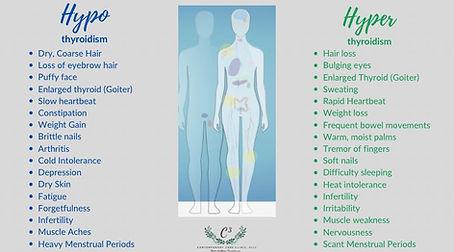 hypo hyper thyroid ad.jpg