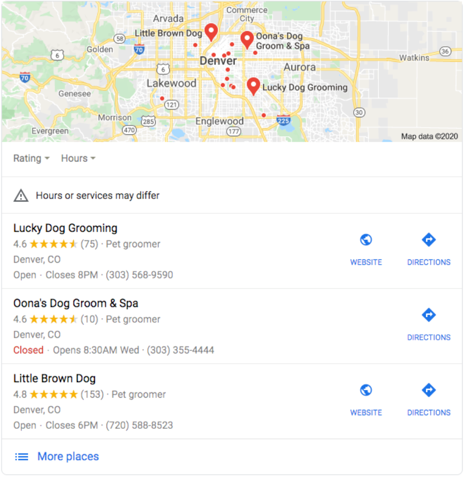 Dog grooming google my business help pet marketing unleashed