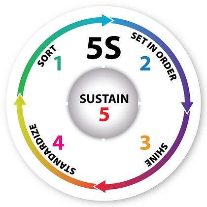 DuraStripe - Circular Safety Signs / 5S