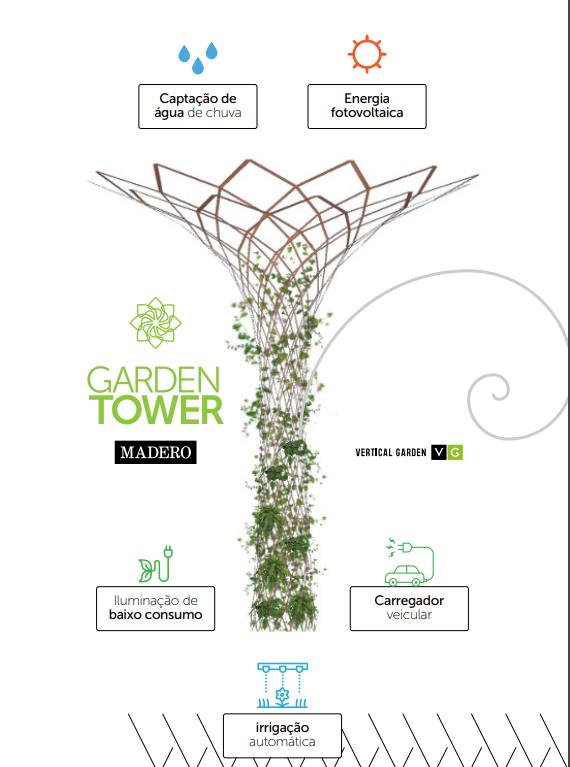 torres sustentáveis ecoparada madero