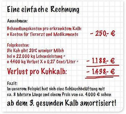 Berechnung_Kosten_K%C3%A4lbererkrankung_