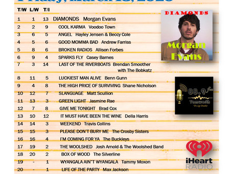 Country Music Capital Top 20 13 March 2020