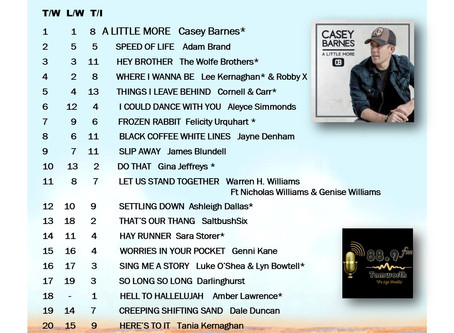 Country Music Capital Top 20 Dec 6, 2019
