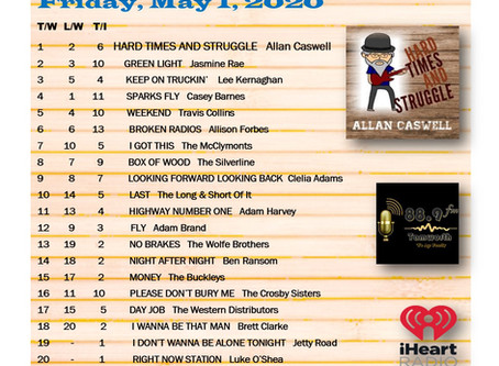 Country Music Capital Top 20 May 1, 2020