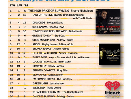 Country Music Capital Top 20 Feb 28, 2020