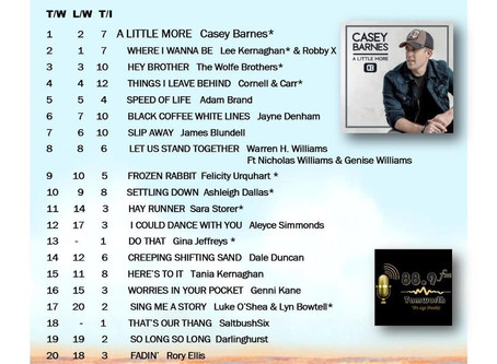 Country Music Capital Top 20 November 29, 2019