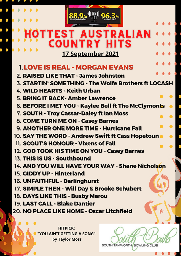 WB Australian Country Chart 17921.png