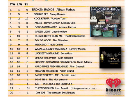 Country Music Capital Top 20 3 April 2020