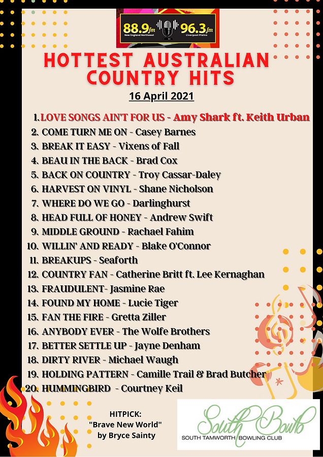 WB Australian Country Chart 16_4_21.png