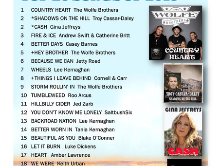 Country Music Capital Top 20 of 2019
