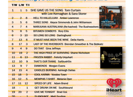 Country Music Capital Top 20 Jan 31, 2020