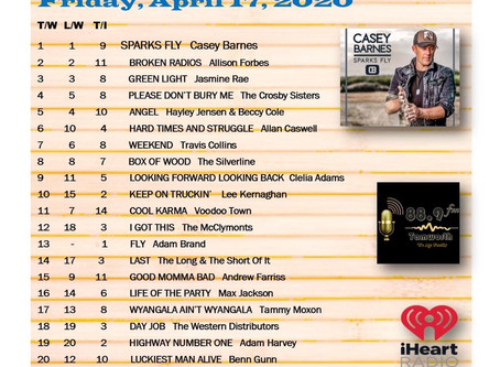 Country Music Capital Top 20 17 April 2020