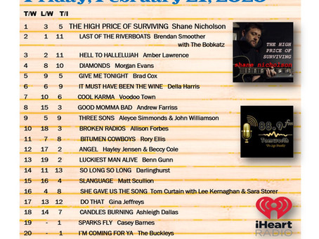Country Music Capital Top 20 Feb 21, 2020