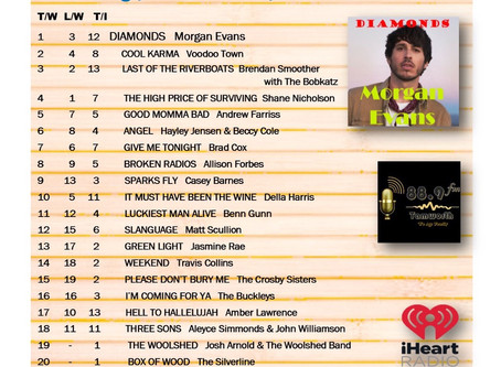 Country Music Capital Top 20 March 6, 2020