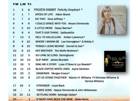 Country Music Capital Top 20 Dec 20, 2019