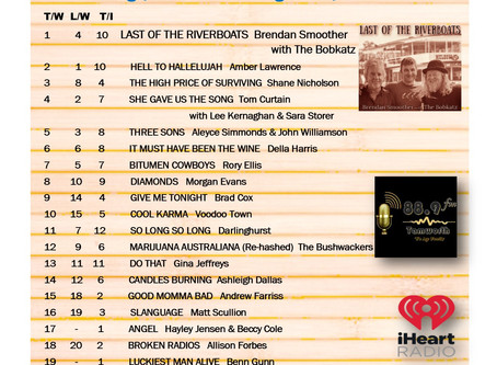 Country Music Capital Top 20 Feb 14, 2020
