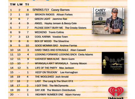 Country Music Capital Top 20 10 April 2020