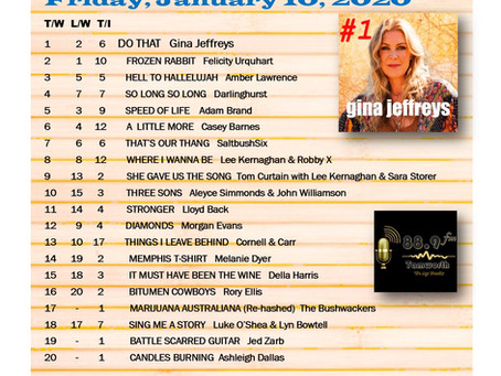 Country Music Capital Top 20 Jan 10, 2020