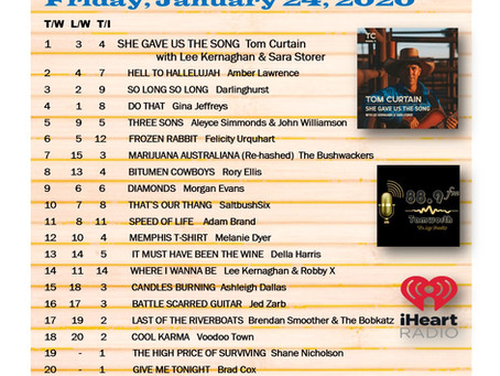 Country Music Capital Top 20 Jan 24, 2020