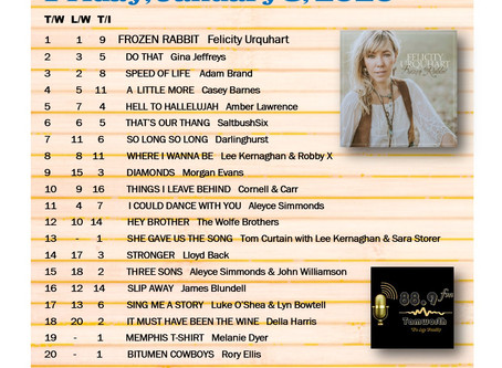 Country Music Capital Top 20 Jan 3, 2020