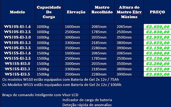 hu-lift_Preços_Ws.jpg