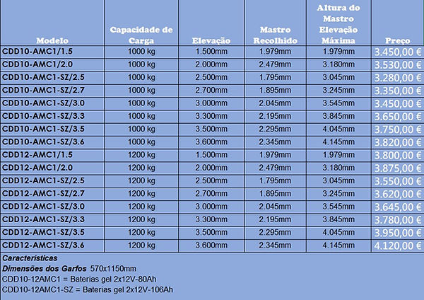 Hc_Preços_Stk_CDD10_12.jpg