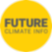 Future Climate Info company logo